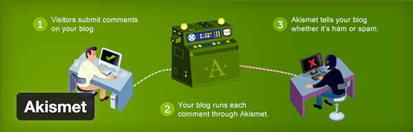 Akismet review