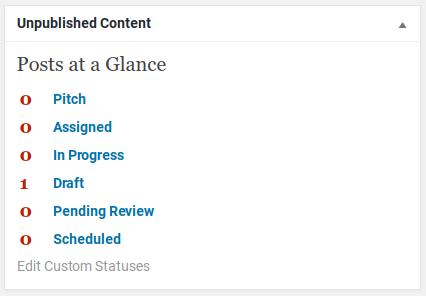 Edit Flow Review - Dashboard widget