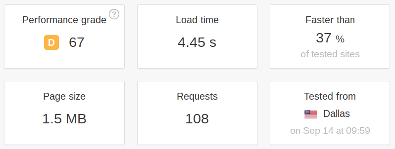 How to speed up WordPress - use Pingdom to test slow sites