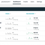wpengine dashboard