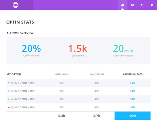 bloom-dashboard-stats