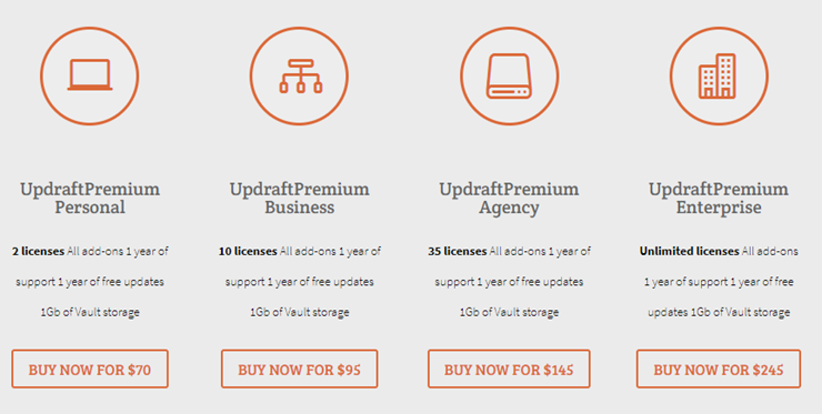 updraftplus pricing