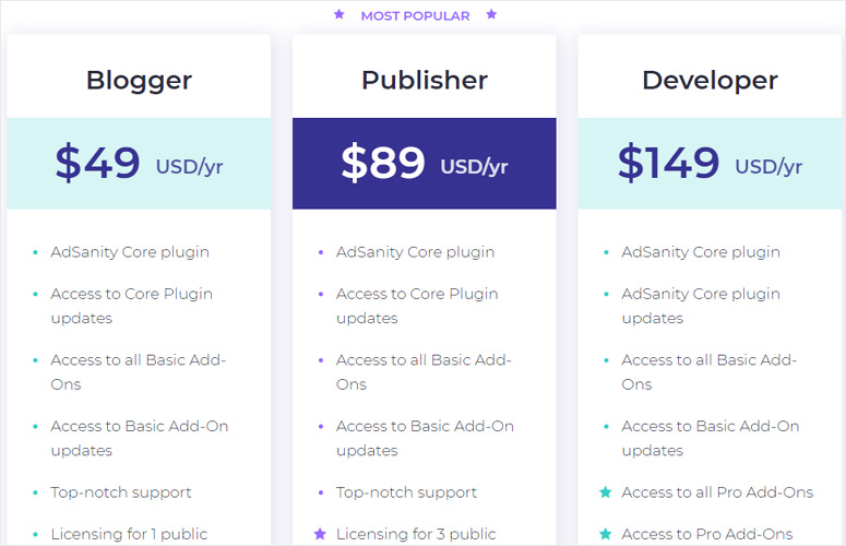 adsanity-pricing