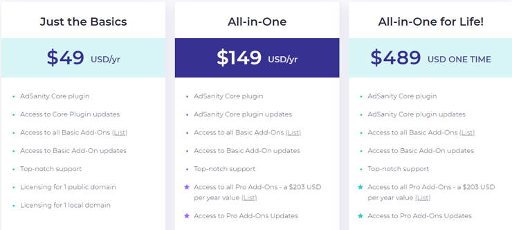 adsanity pricing