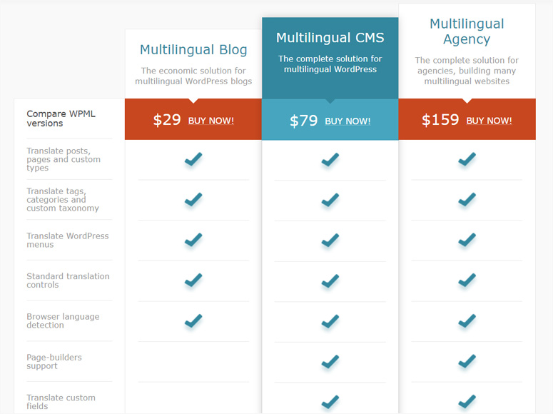 wpml-pricing