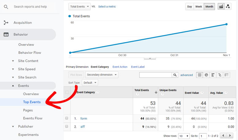 How to Track Affiliate Links in Google Analytics (Easy Way) - 웹