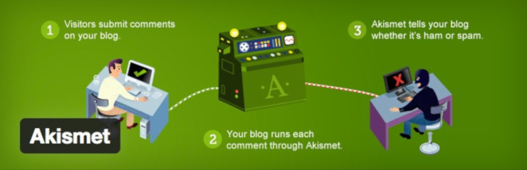 akismet-best-wordpress-comment-plugins
