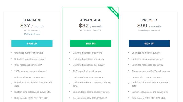 surveymonkey-price