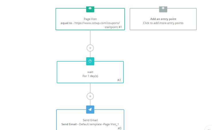 sendinblue-workflows-review