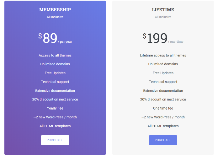NexThemes pricing
