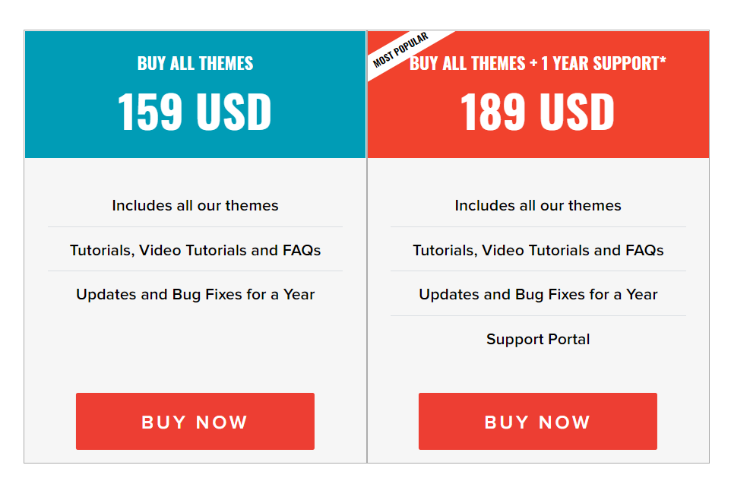 ShowThemes prices