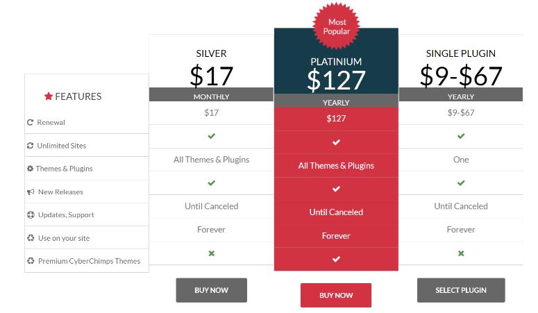 WPeka pricing