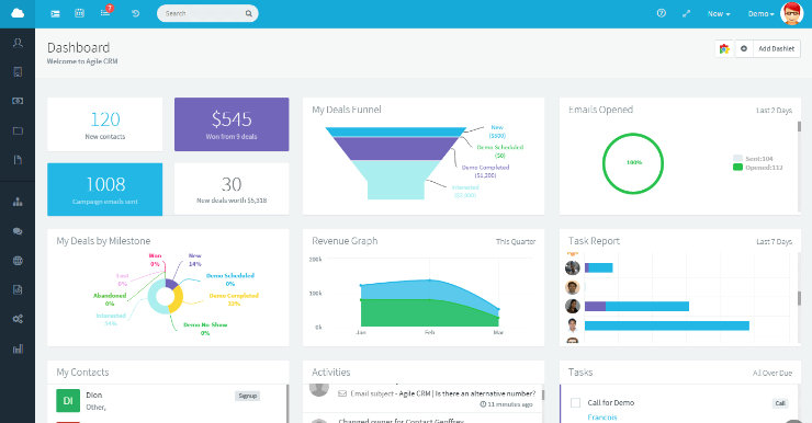 agile-crm-dashboard