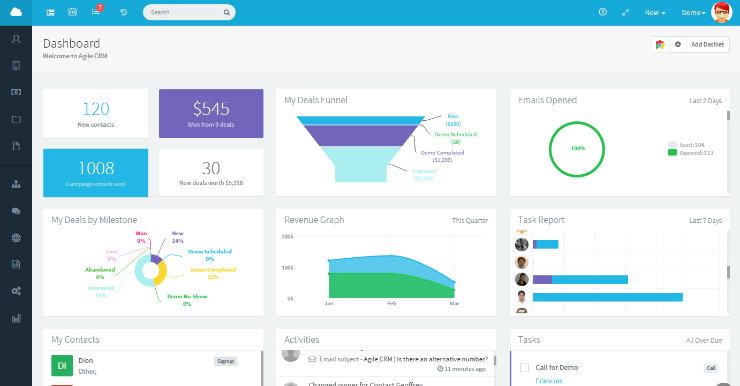 agile-crm-dashboard