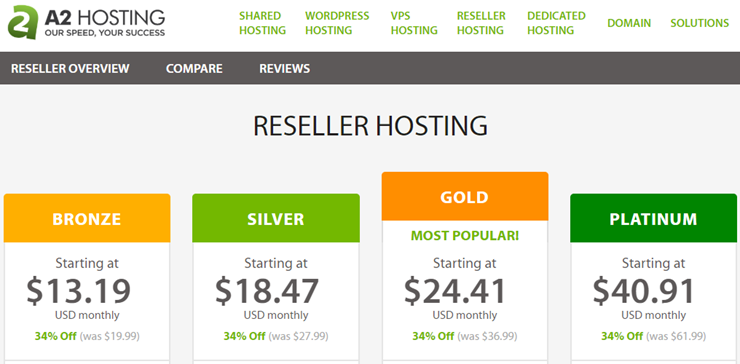 a2 hosting reseller hosting review