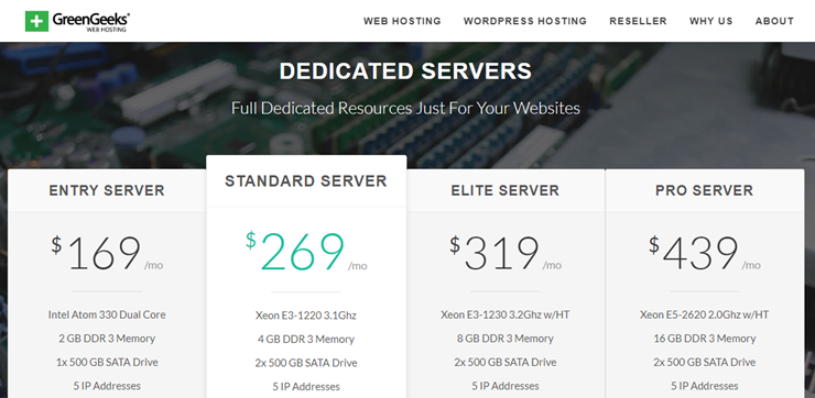 greengeeks dedicated server review