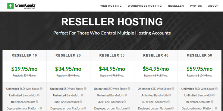 greengeeks reseller hosting review