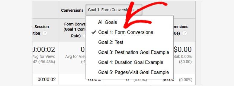 Goals conversion