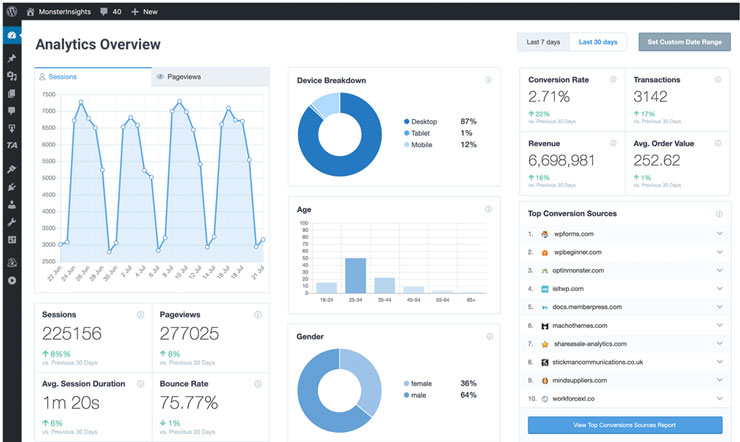 google analytics wordpress dashboard