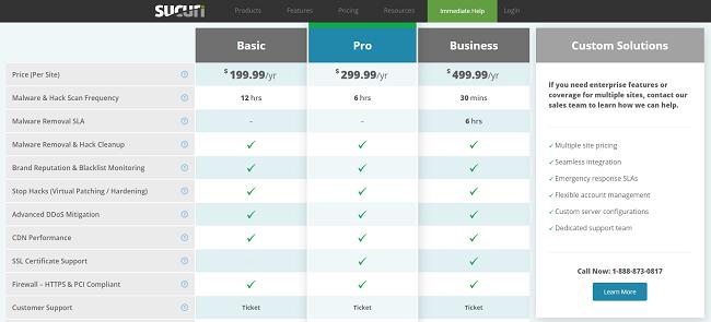 Sucuri price, sucuri vs. sitelock vs. clouflare