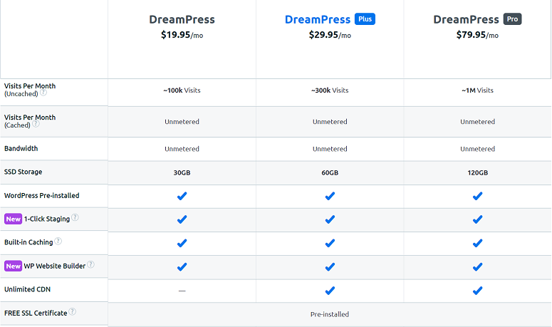 DreamPress pricing
