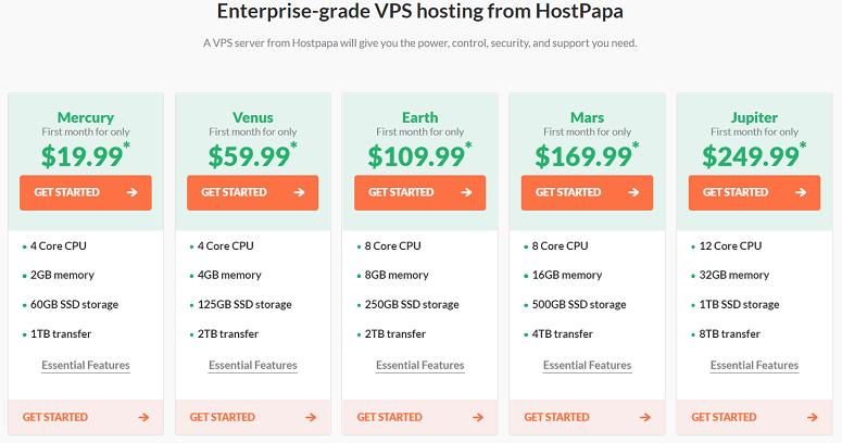 VPS Hosting HostPapa