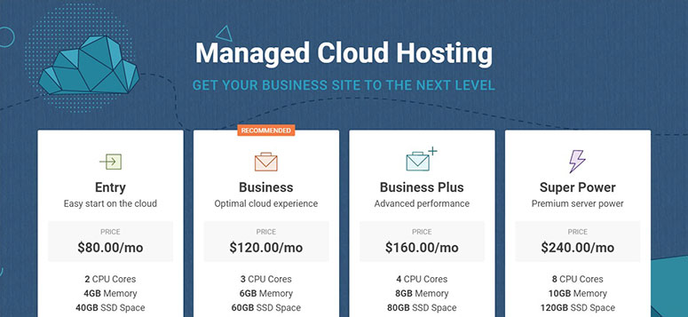 SiteGround hosting coupon for Cloud Hosting