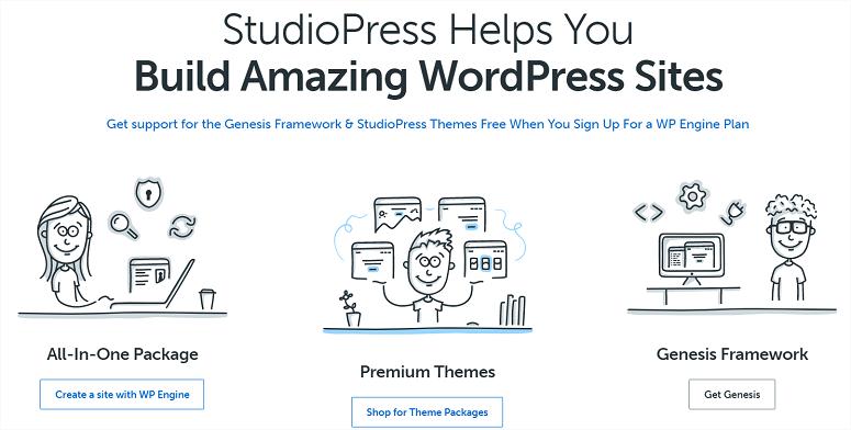 Studiopress free themes, free ecommerce themes