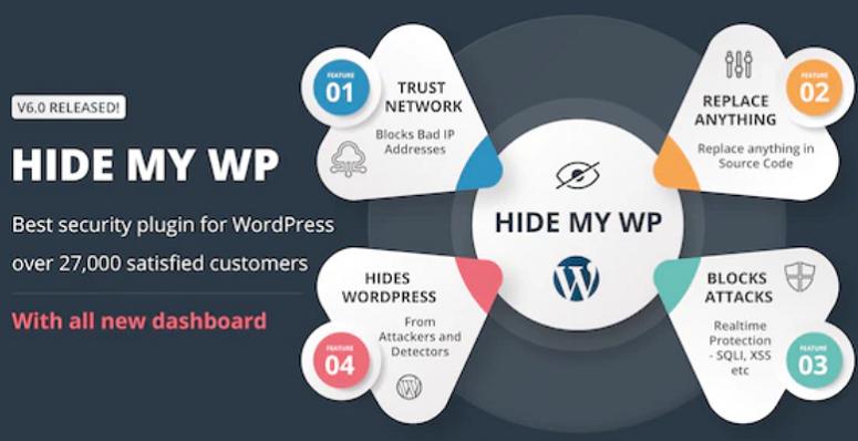 Hide my WP, anti-spam plugins