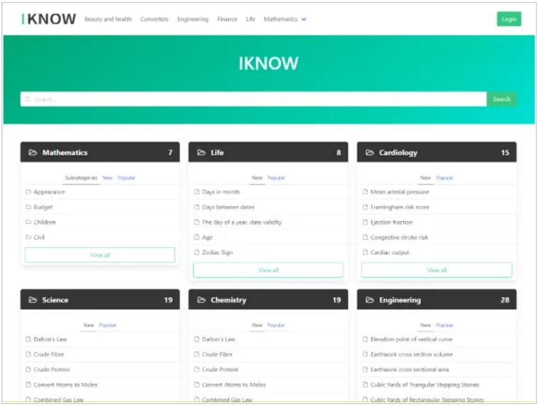 Iknow, wordpress wiki theme