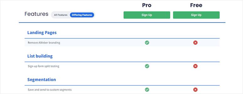 Features list segmentation
