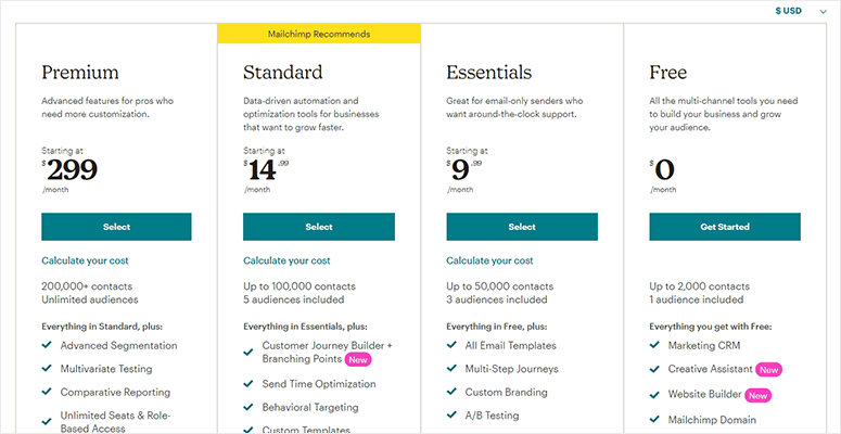 Mailchimp pricing overview