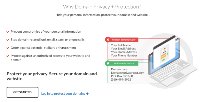 Domain privacy and protection