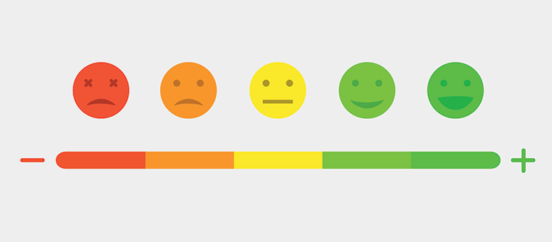 Likert rating scale