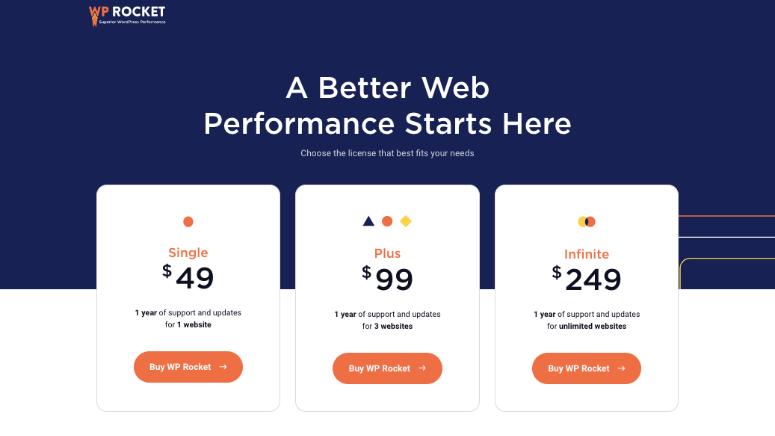 WP Rocket Pricing 2021 : Quel plan est le meilleur pour votre site ?