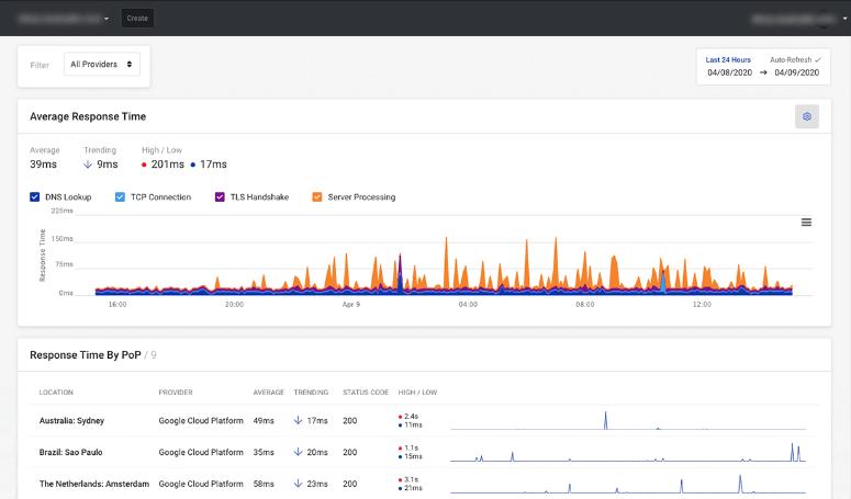 StackPath analytics
