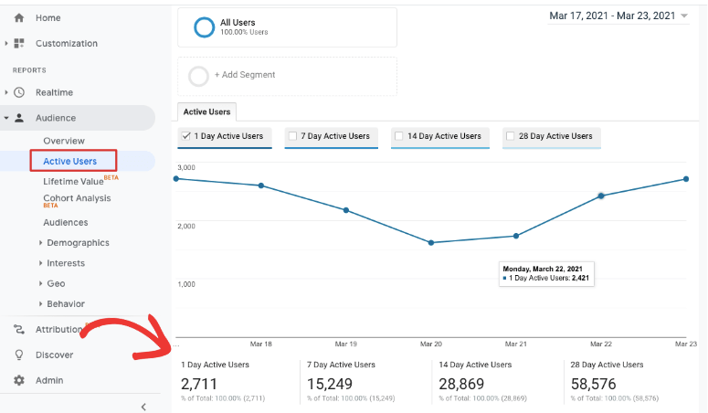 Traffic stats in google analytics