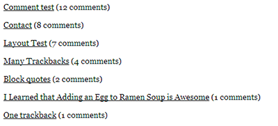 List of Most Commented Post