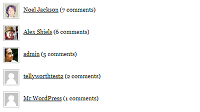 List of Top Commenters