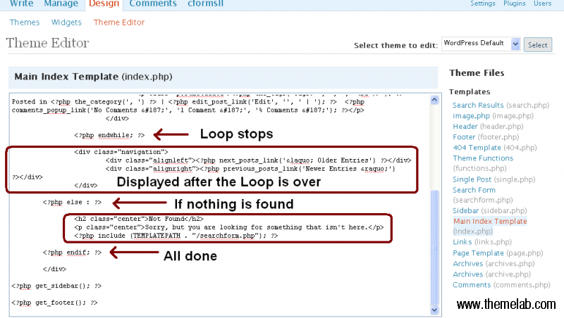 The Ultimate Guide to the WordPress Loop - IsItWP